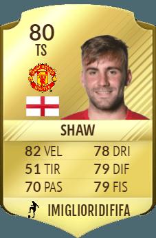 shaw-migliori-giovani-terzini-sinistri-fifa-17