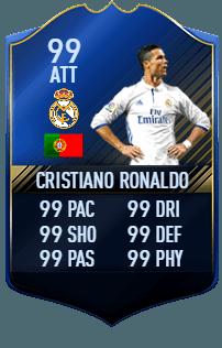 TOTY Cristiano Ronaldo